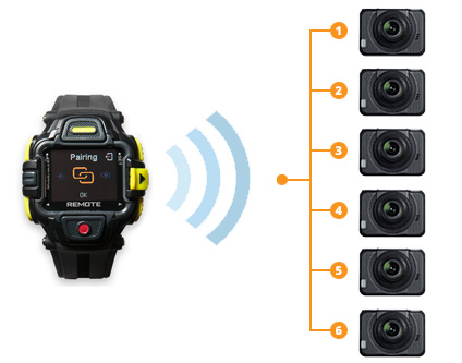 Pair and control up to 6 Xplore cameras simultaneously!